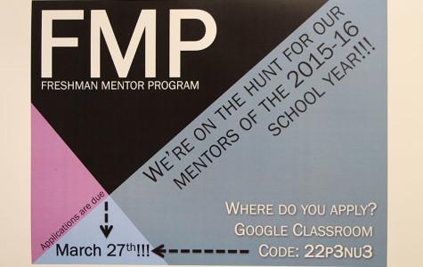 FMP Applications