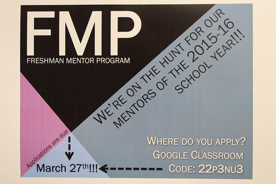 FMP Applications